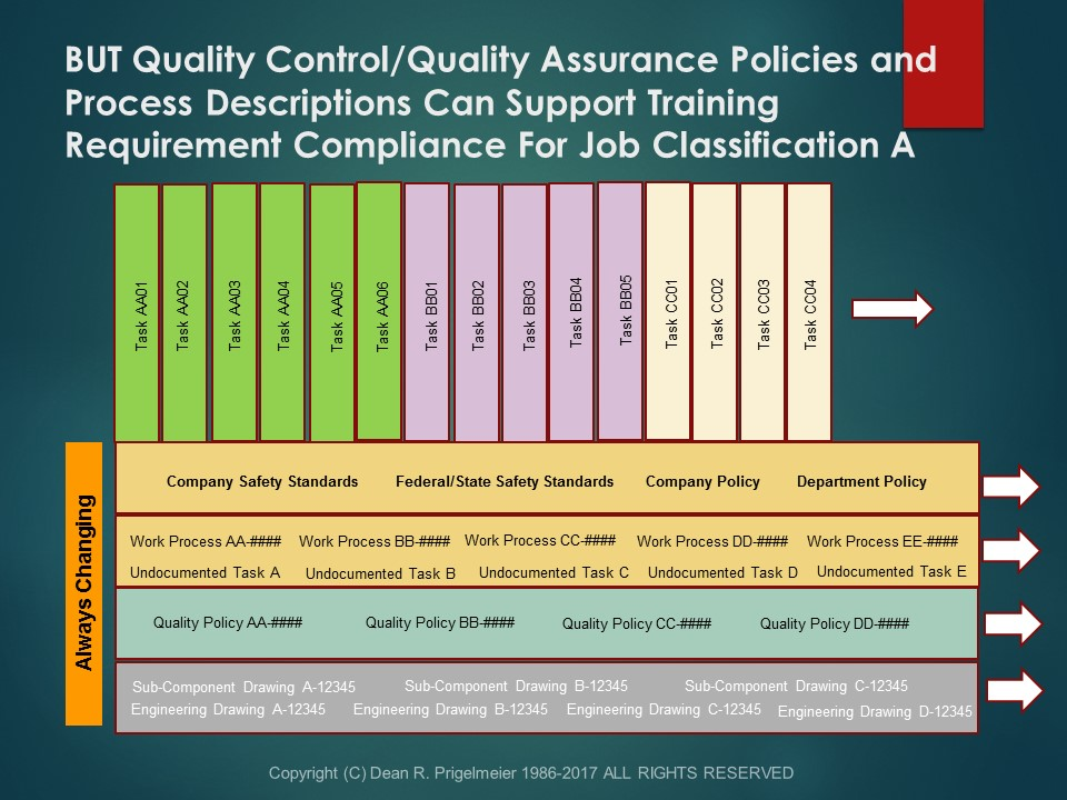 an assessment of the department policies Policies and procedures the division of information security is pleased to be able to provide the following resources, which include information security policies, standards, guidelines, procedures, data classification schema, self-assessment tools and information security product information.